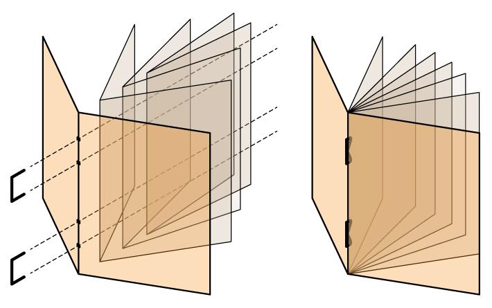 La técnica de la encuadernación grapada